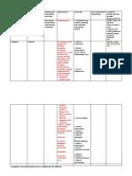 Tabel Interacțiuni Suplimente