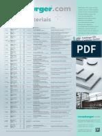 catalogo materiais