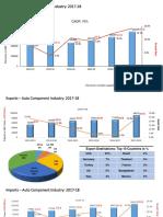 Industry-Statistics.pdf