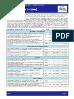 Philippines Luzon Gshs 2007 Fact Sheet