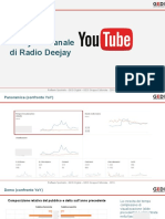 Analytics Del Canale Youtube Di Radio Deejay