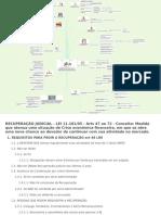 MAPA MENTAL RECUPERAÇÃO JUDICIAL.pdf