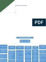 Mapa Conceptual Clasificacion de Empresas