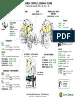 Panes Gas Struts Overview 6000 6010 ES