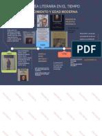 Teoría Literaria 1400-1900