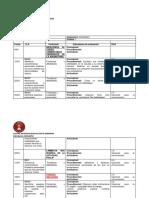 Planificación de Clases Unidad 1 ORIENTACIÓN