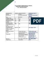 Fichas-Tecnicas-de-Postes (1).pdf