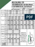 Tabla Salarial 1278 + bonificación - 19 feb 2018.pdf