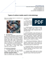 Types of Culture Media Used in Microbiology