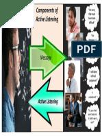 active listening - visual literacy