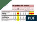 Resultados Finais_Idiomas Instrumentais Para Comunicação