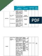 Cronograma General de Actividades(1)