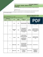 Formato Matriz Legal Actividad 1