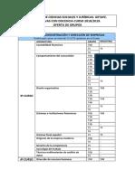 Grupos de Asignaturas Optativas 1º Cuatrimestre (1)