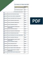 Liste Des Etablissements Publics Et Prive Par Dren