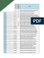 tabla de anatomía dental Solución