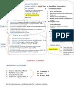 estructura de un contrato.pptx