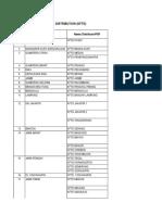 Jaringan Distributor PT. Bufa Aneka - (PT. Kimia Farma Trading & Distribution).xls