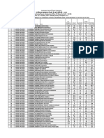 ESIC_UDC_Prelims_Result_2019.pdf