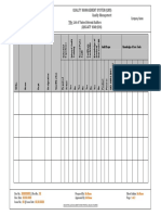 List of Internal Auditors With Skill Matrix