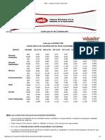 318036116-CMIC-Costos-Por-m2-de-Construccion.pdf