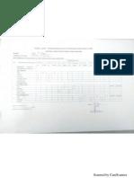 1. Form Audit Penggunaan APD Gizi Bulan Mei