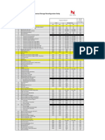 Closing Report and Measurement
