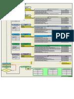 Flowchart Dispatcher Cpp Port