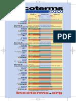 IncotermsExImportBM2008.pdf