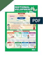 Emotional Development and Social Development