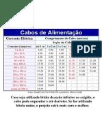 tabela Renato Galego2010