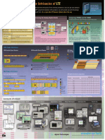 LTE POSTER 5989-7646EN.pdf