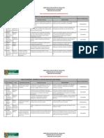 11 Tabla de especificaciones 2o Mat.pdf