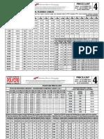 Polycab Pricelist Oct 2018