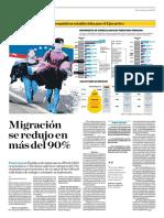 Migración Se Redujo en Más Del 90 Por Ciento