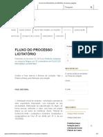 Fluxo Do Processo Licitatório _ Portal de Licitações