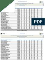 20180913 Camgyn2018 Resultado Preliminar Po Notas Parciais