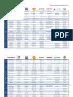 BALUCO Equivalents List 2017