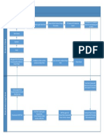 Project Process Using Assembly Processing & VC_01.pdf