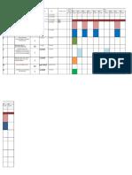 8.2 Cronograma Resumido en Excel