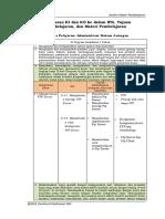 5. Penjabaran KI-KD, IPK, Tujuan, Materi Pembelajaran.docx