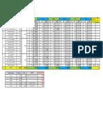 Expenses Report - KK Jul 2019