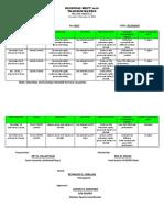 Training Matrix 2015