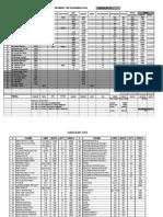 Messing Sheet for June 2014
