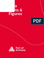 2019-06-17 Port of Antwerp Facts & Figures