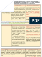 COMPARATIVO ARICULO 3.pdf