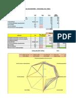 Evaluación de Desempeño Por KPIs GAP