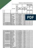 Formulir 2.b. Pemantauan Bulanan Anak 0-2 Tahun