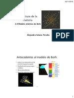 2_0_Modelo de Bohr