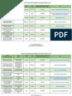 Eventos_na_area_de_Meio_Ambiente_Educaca.pdf